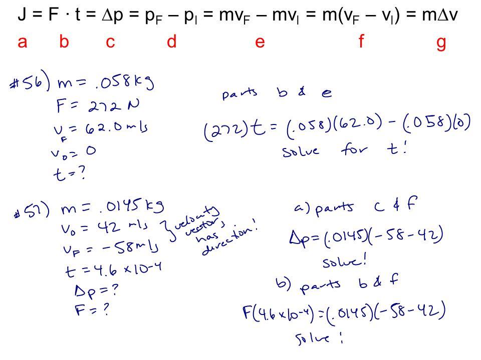 J = F · t =  p = p F – p I = mv F – mv I = m(v F – v I ) = m  v a b c d e f g