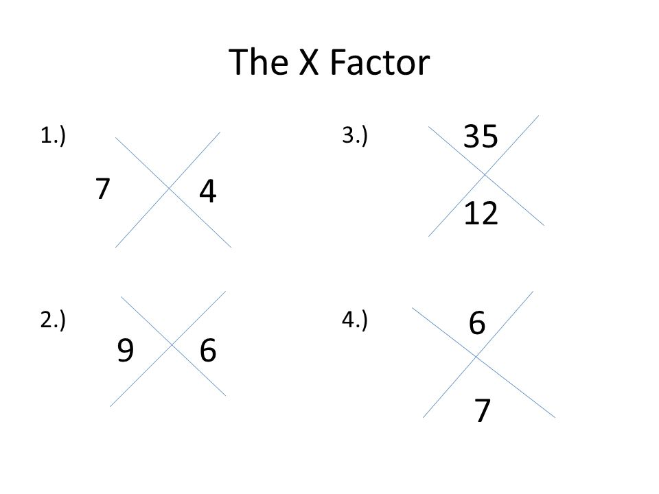 The X Factor: How to put a trinomial in the X Make sure the polynomial is in descending order: ax² +bx +c Multiply a and c to get the North term Write b in the South Find what two numbers add to get the south and multiply to get the north.