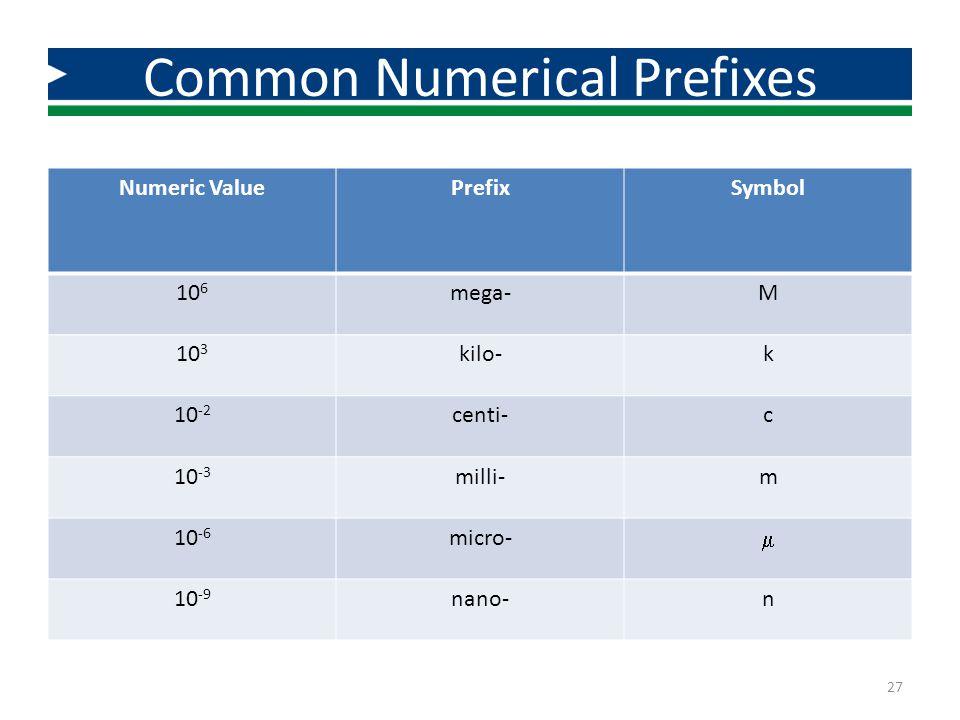 Numeric ValuePrefixSymbol 10 6 mega-M 10 3 kilo-k 10 -2 centi-c 10 -3 milli-m 10 -6 micro-  10 -9 nano-n Common Numerical Prefixes 27
