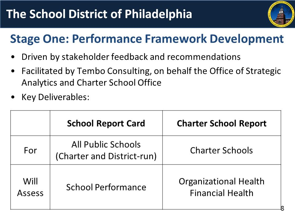 Stage One: Performance Framework Development Driven by stakeholder feedback and recommendations Facilitated by Tembo Consulting, on behalf the Office of Strategic Analytics and Charter School Office Key Deliverables: 8 School Report CardCharter School Report For All Public Schools (Charter and District-run) Charter Schools Will Assess School Performance Organizational Health Financial Health