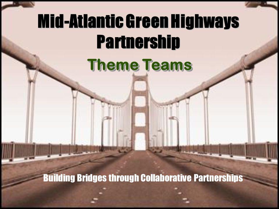 Mid-Atlantic Green Highways Partnership Building Bridges through Collaborative Partnerships Theme Teams