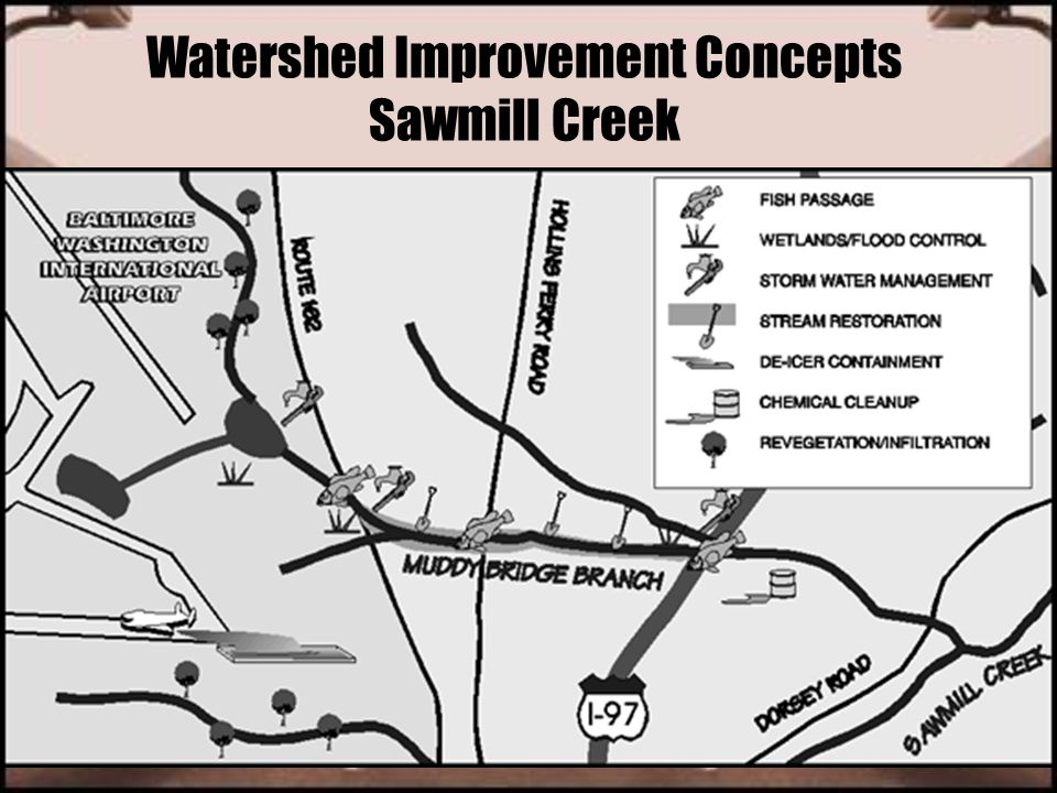 Watershed Improvement Concepts Sawmill Creek