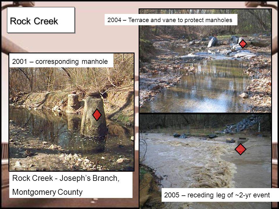 2001 – corresponding manhole 2004 – Terrace and vane to protect manholes 2005 – receding leg of ~2-yr event Rock Creek - Joseph's Branch, Montgomery County Rock Creek