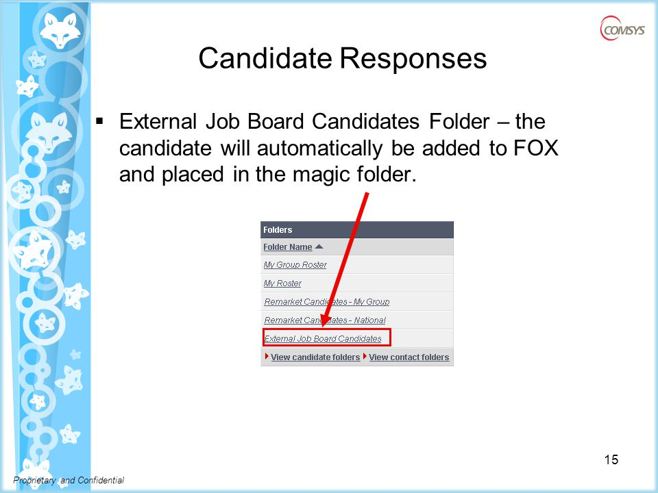 Proprietary and Confidential Candidate Responses  External Job Board Candidates Folder – the candidate will automatically be added to FOX and placed in the magic folder.