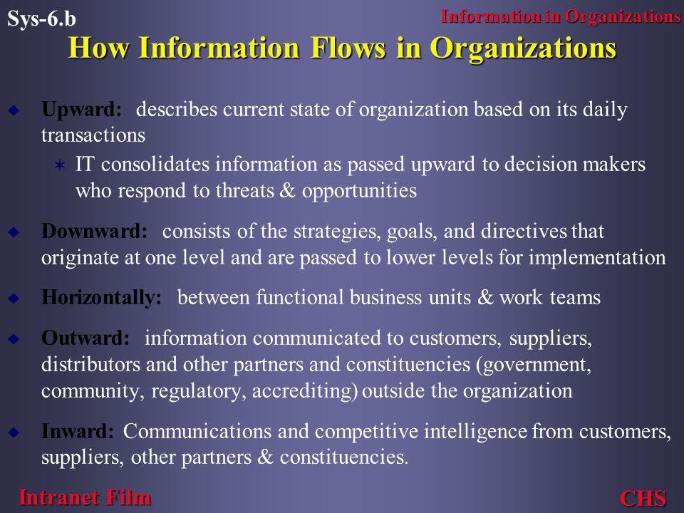 How Information Flows in Organizations u Upward: describes current state of organization based on its daily transactions V IT consolidates information as passed upward to decision makers who respond to threats & opportunities u Downward: consists of the strategies, goals, and directives that originate at one level and are passed to lower levels for implementation u Horizontally: between functional business units & work teams u Outward: information communicated to customers, suppliers, distributors and other partners and constituencies (government, community, regulatory, accrediting) outside the organization u Inward: Communications and competitive intelligence from customers, suppliers, other partners & constituencies.