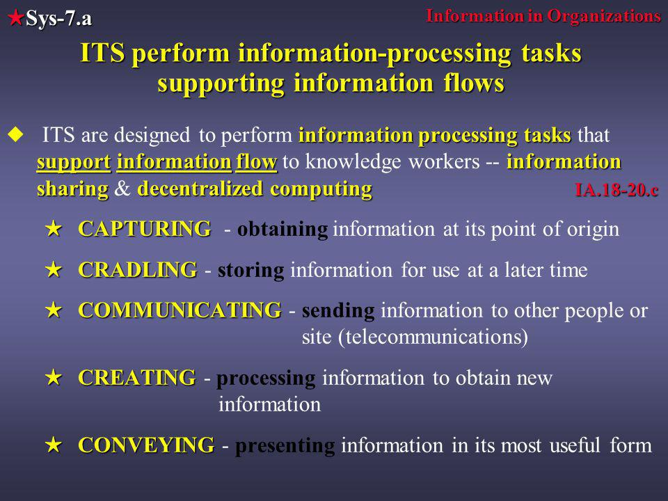 ITS perform information-processing tasks supporting information flows information processing tasks support information flowinformation sharing decentralized computing IA c u ITS are designed to perform information processing tasks that support information flow to knowledge workers -- information sharing & decentralized computing IA c HCAPTURING HCAPTURING - obtaining information at its point of origin HCRADLING HCRADLING - storing information for use at a later time HCOMMUNICATING HCOMMUNICATING - sending information to other people or site (telecommunications) HCREATING HCREATING - processing information to obtain new information HCONVEYING HCONVEYING - presenting information in its most useful form Information in Organizations  Sys-7.a