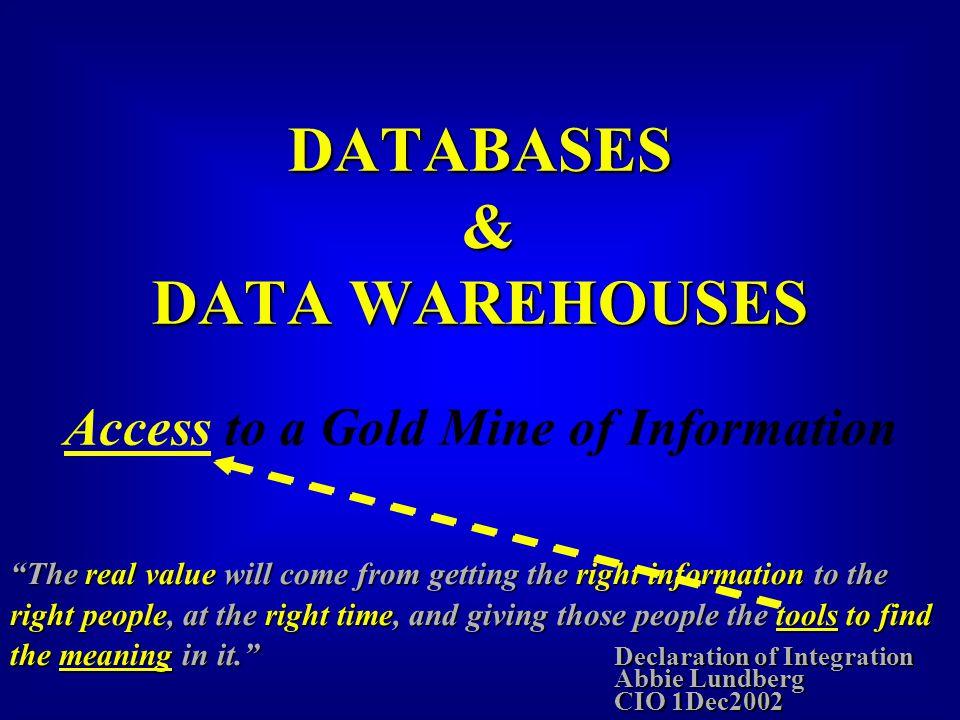 DatabasesDatabases