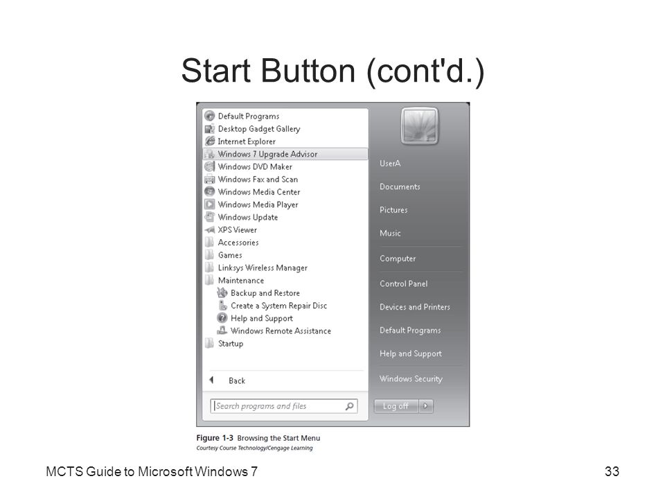Start Button (cont d.) MCTS Guide to Microsoft Windows 733