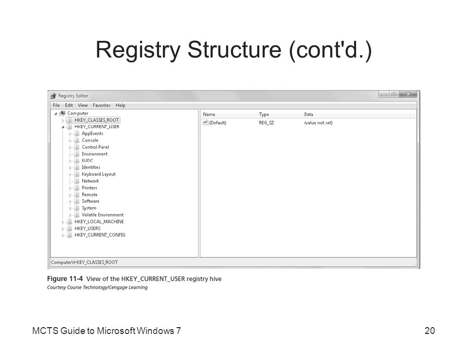 Registry Structure (cont d.) HKEY_LOCAL_MACHINE –Global settings for entire computer and applications HKEY_USERS –Multiple subsections to define user-specific settings for new users and any user who ever logged on HKEY_CURRENT_CONFIG –Details about the current hardware profile in use MCTS Guide to Microsoft Windows 721
