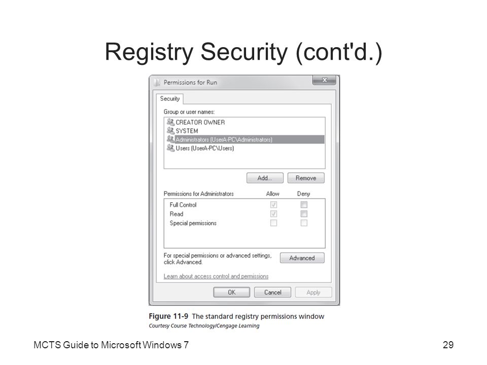 Registry Security (cont d.) MCTS Guide to Microsoft Windows 730