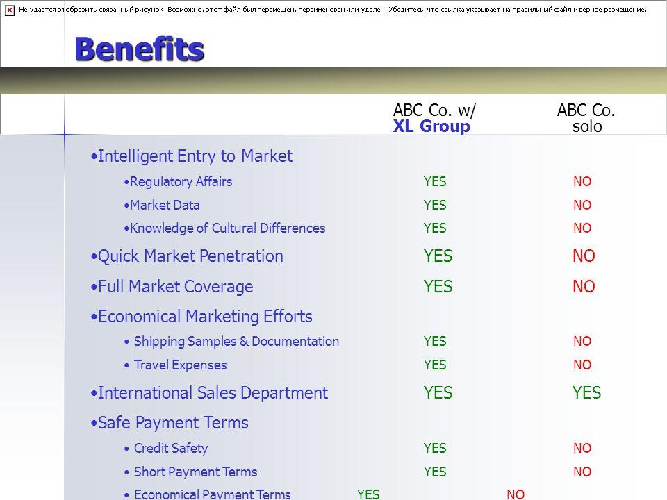 Benefits ABC Co. w/ABC Co.