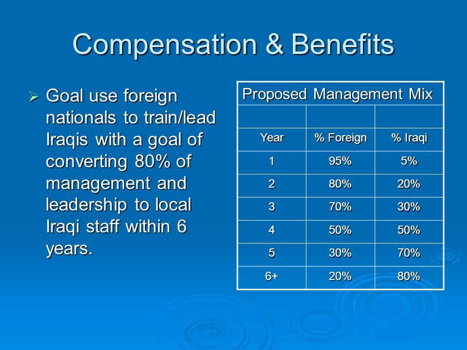 Compensation & Benefits  Goal use foreign nationals to train/lead Iraqis with a goal of converting 80% of management and leadership to local Iraqi staff within 6 years.