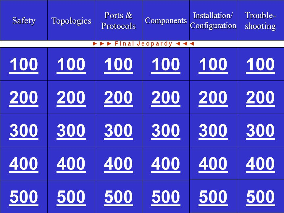 Advanced Networking Chapter 15 JEOPARDY Questions by Judy Kehr's 3 rd and 6 th Period IT Classes