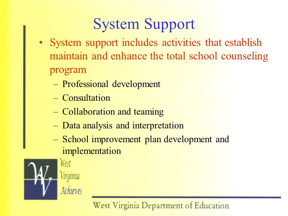 Delivery System Elementary Middle High School Guidance Curriculum35-45% 25-35% 15-25% Individual Planning 5-10% 15-25% 25-35% Responsive Services 30-40% 30-40% 25-35% System Support 10-15% 10-15% 15-20%