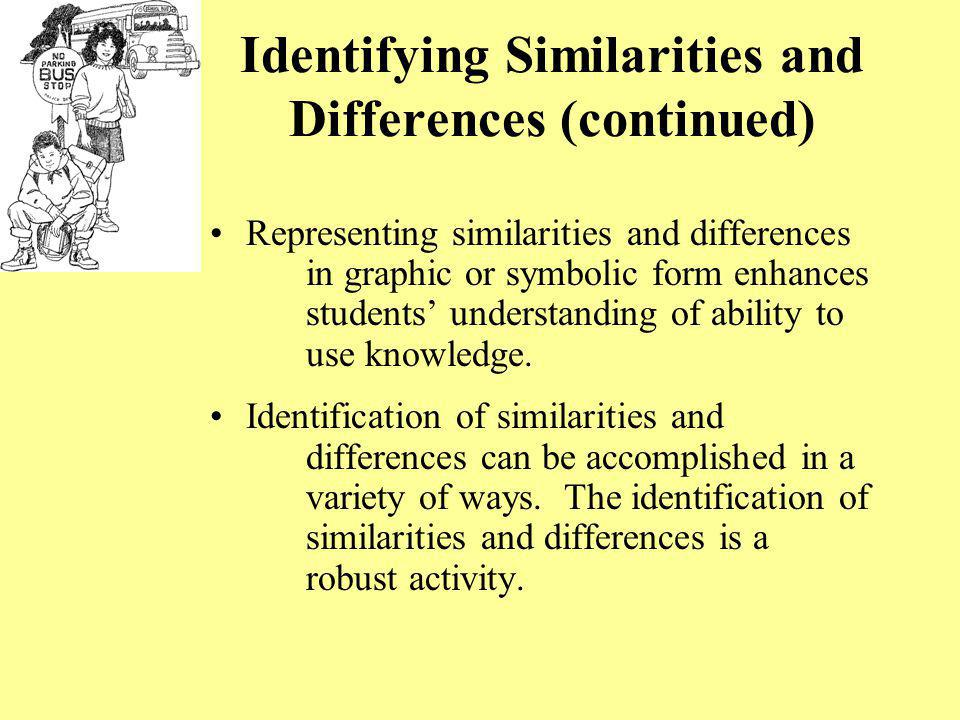 Identifying Similarities and Differences (continued) Representing similarities and differences in graphic or symbolic form enhances students' understa