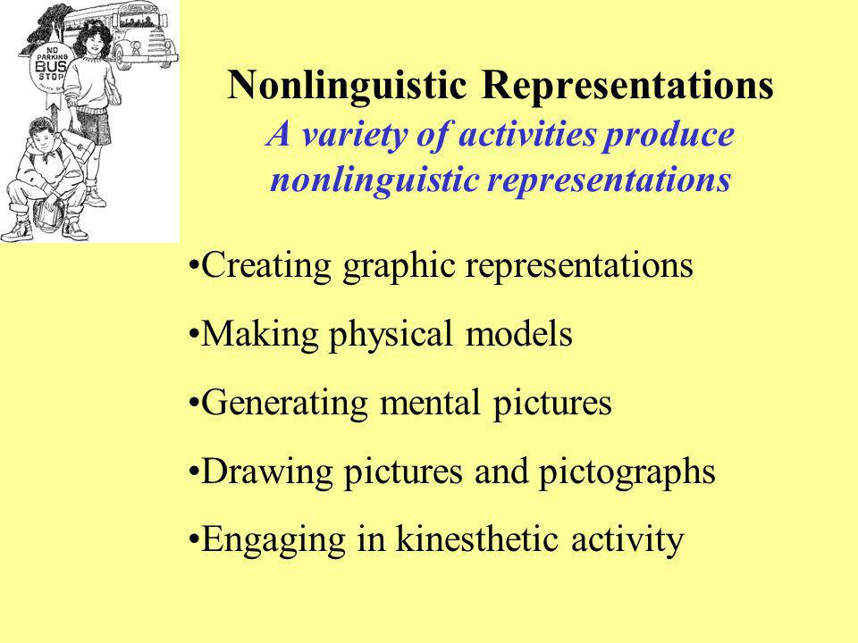 Nonlinguistic Representations A variety of activities produce nonlinguistic representations Creating graphic representations Making physical models Ge
