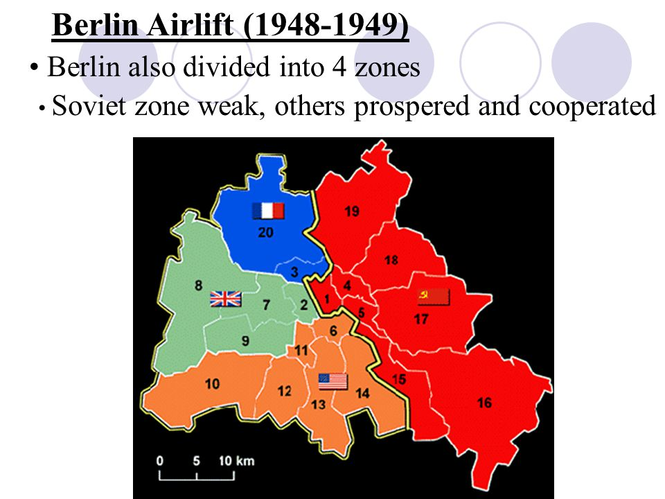 Berlin Airlift ( ) Berlin also divided into 4 zones Soviet zone weak, others prospered and cooperated