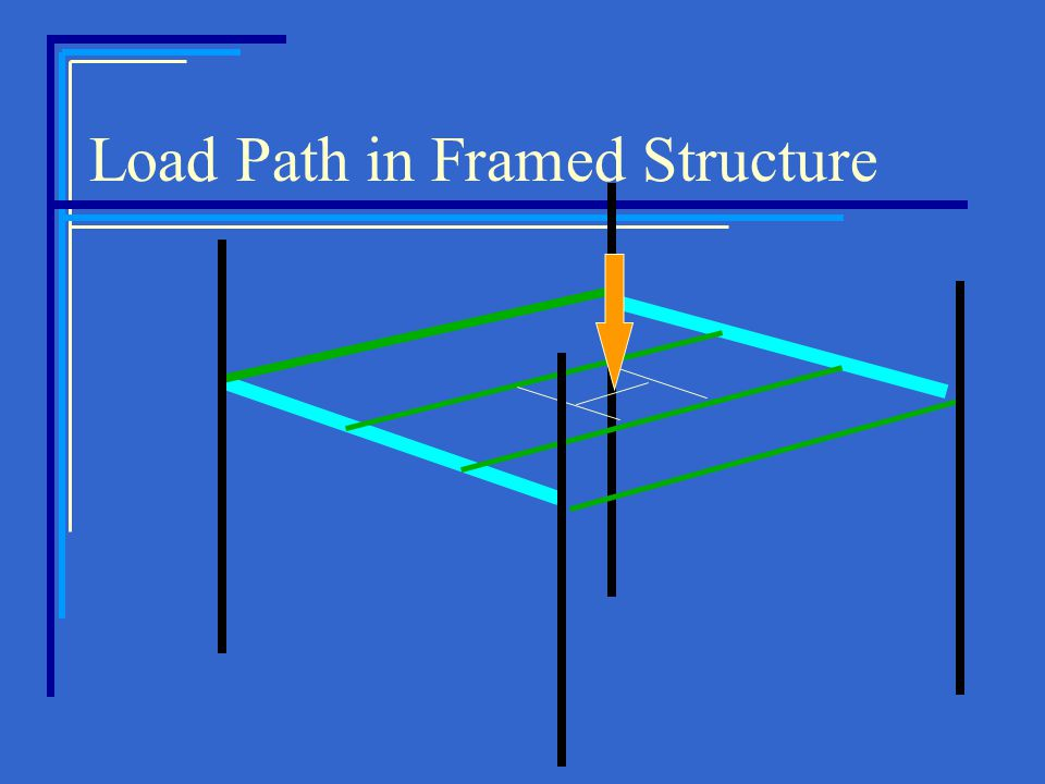 Load Path in Framed Structure