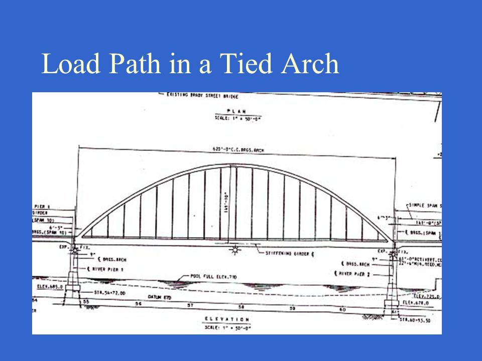 Load Path in a Tied Arch