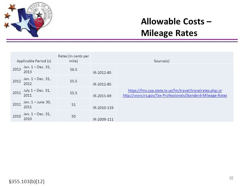 Allowable Costs – Mileage Rates §355.103(b)(12) Applicable Period (s) Rates (in cents per mile)Source(s) 2013 Jan. 1 – Dec. 31, 2013 56.5 IR-2012-85 h