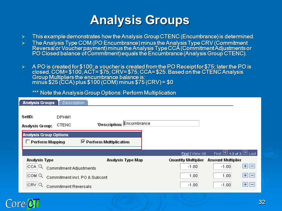 32 Analysis Groups  This example demonstrates how the Analysis Group CTENC (Encumbrance) is determined.  The Analysis Type COM (PO Encumbrance) minu