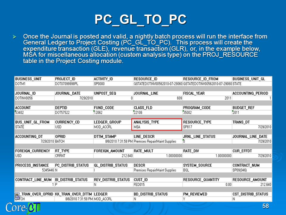 58 PC_GL_TO_PC  Once the Journal is posted and valid, a nightly batch process will run the interface from General Ledger to Project Costing (PC_GL_TO