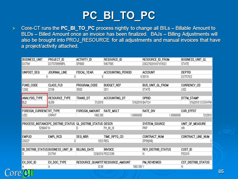85 PC_BI_TO_PC  Core-CT runs the PC_BI_TO_PC process nightly to change all BILs – Billable Amount to BLDs – Billed Amount once an invoice has been fi