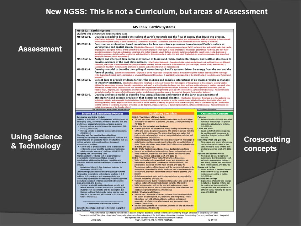 Assessment New NGSS: This is not a Curriculum, but areas of Assessment Using Science & Technology Crosscutting concepts