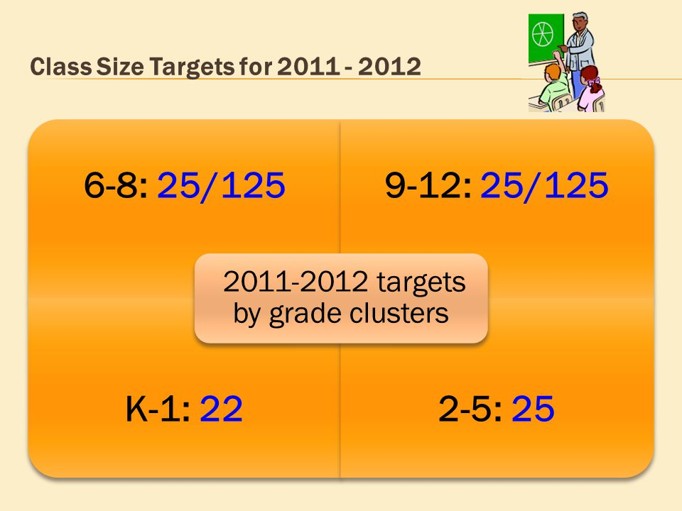 Class Size Targets for 2011 - 2012 6-8: 25/1259-12: 25/125 K-1: 222-5: 25 2011-2012 targets by grade clusters