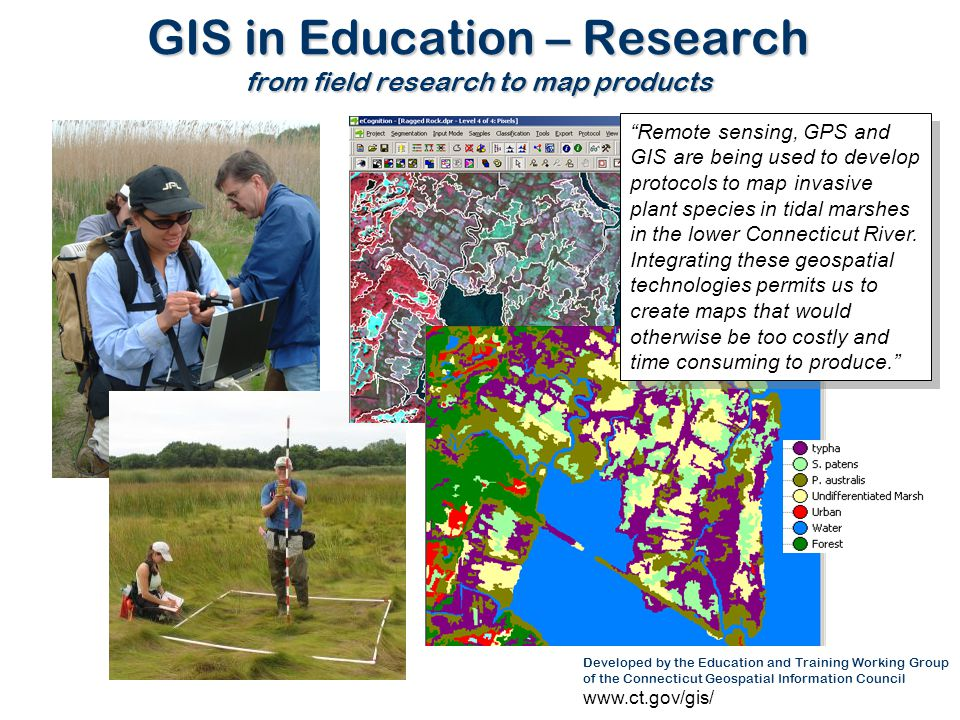 Developed by the Education and Training Working Group of the Connecticut Geospatial Information Council www.ct.gov/gis/ GIS in Education – Research fr