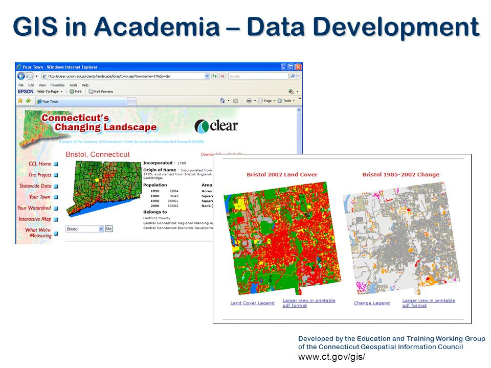 Developed by the Education and Training Working Group of the Connecticut Geospatial Information Council www.ct.gov/gis/ GIS in Academia – Data Develop