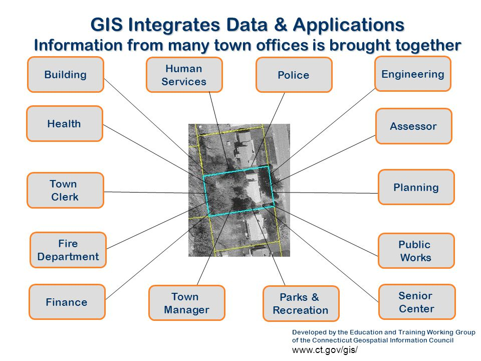 Developed by the Education and Training Working Group of the Connecticut Geospatial Information Council www.ct.gov/gis/ Municipal Applications Property Card Sketch Picture Thanks to the Town of Groton There is no better tool to show the statistical makeup of our tax base than our GIS system. Newington Assessor There is no better tool to show the statistical makeup of our tax base than our GIS system. Newington Assessor