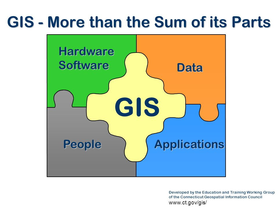 Developed by the Education and Training Working Group of the Connecticut Geospatial Information Council www.ct.gov/gis/ GIS Online Applications Coastal Access Guide- –Helps residents to find public coastal parks and launching sites.
