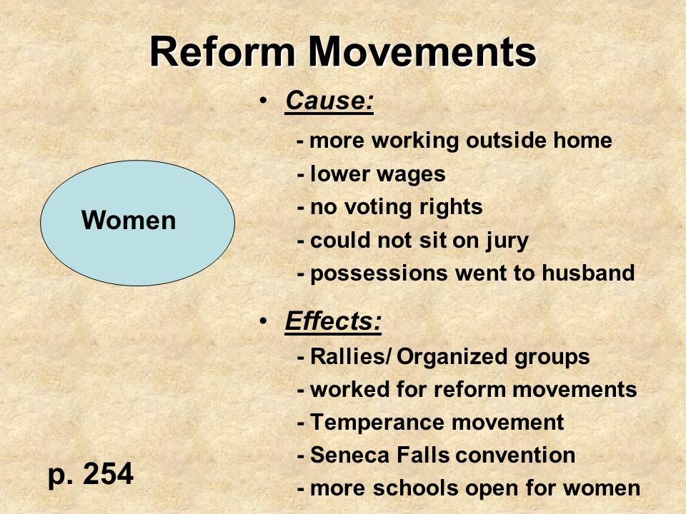 Reform Movements Cause: - more working outside home - lower wages - no voting rights - could not sit on jury - possessions went to husband Effects: -