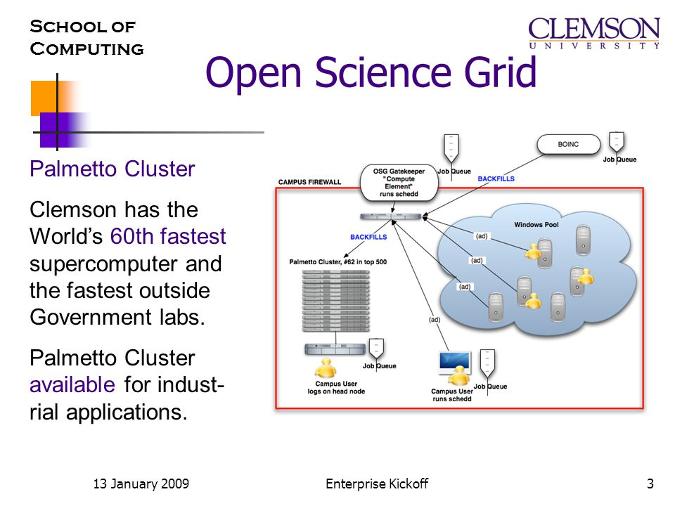 School of Computing 13 January 2009Enterprise Kickoff3 Open Science Grid Palmetto Cluster Clemson has the World's 60th fastest supercomputer and the fastest outside Government labs.