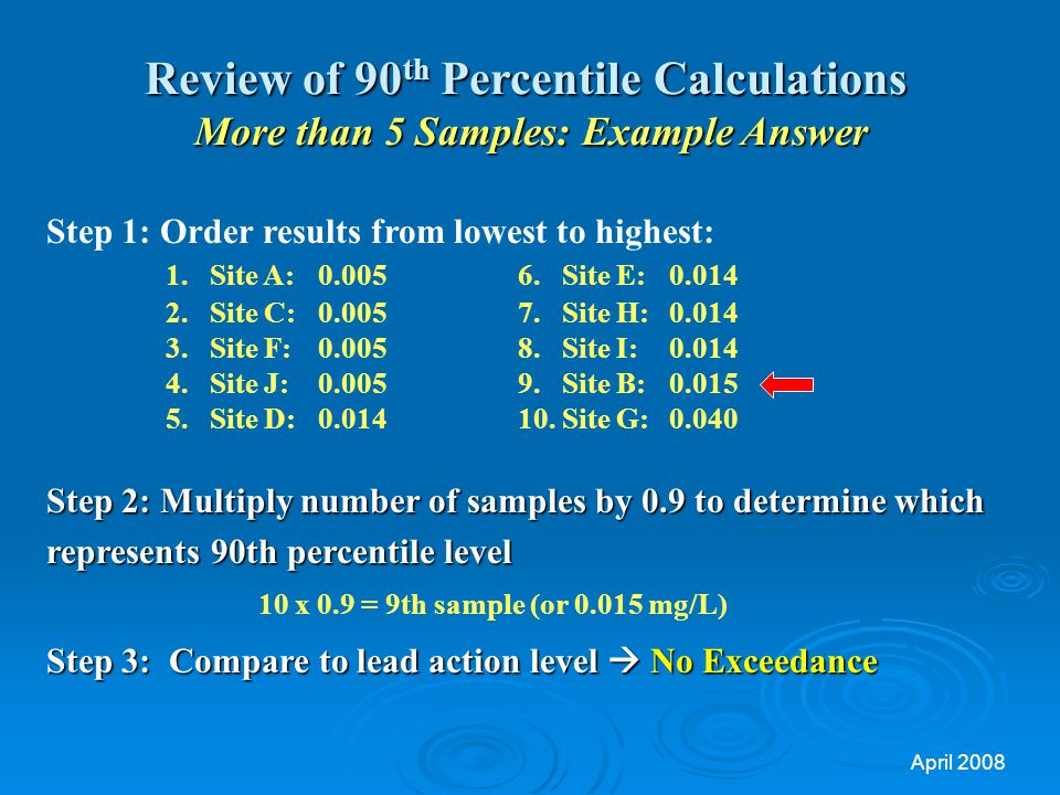 April 2008 Review of 90 th Percentile Calculations More than 5 Samples: Example Answer Step 1: Order results from lowest to highest: 1.