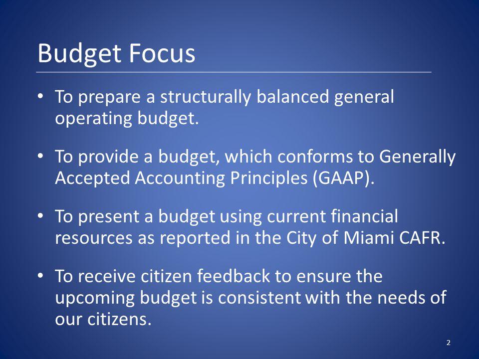3 Budget Issues Continuation of HB-1B Amendment 1 SB 1588 –Glitch Bill Fuel Costs Utility Costs