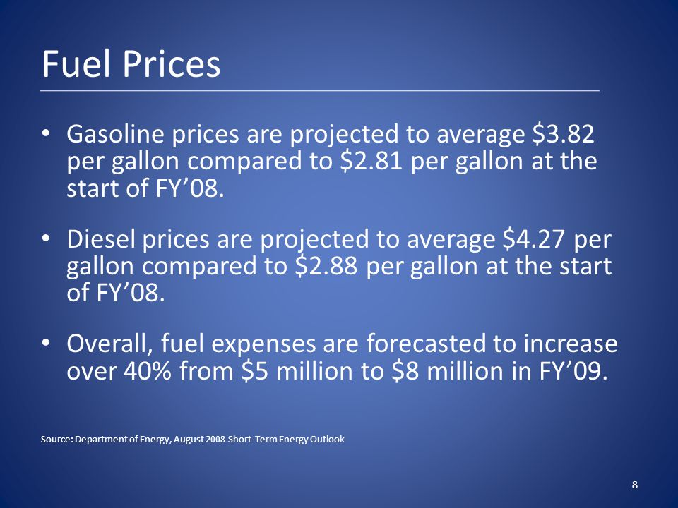 Fuel Prices Gasoline prices are projected to average $3.82 per gallon compared to $2.81 per gallon at the start of FY'08.