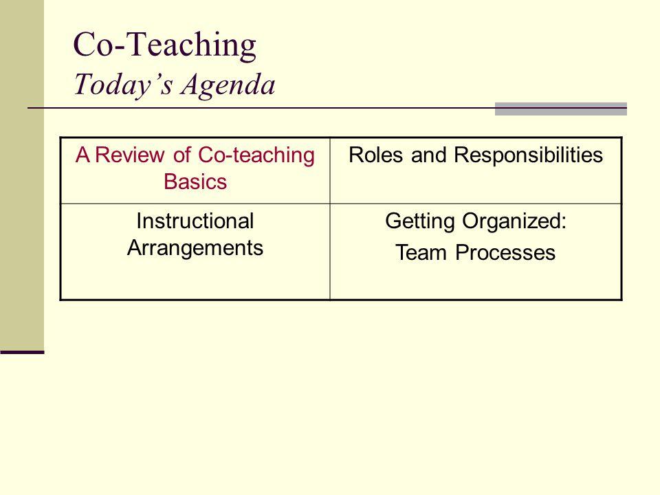 So,Why Co-teach.