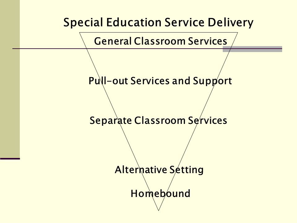 Special Education Service Delivery General Classroom Services Pull-out Services and Support Separate Classroom Services Alternative Setting Homebound