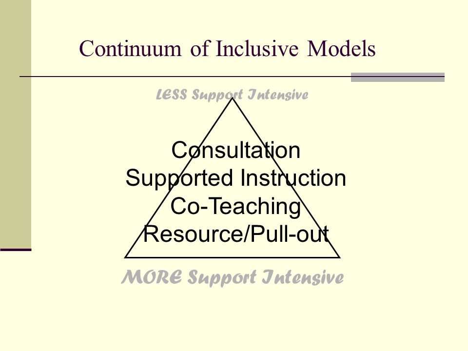 Consultation Supported Instruction Co-Teaching Resource/Pull-out LESS Support Intensive MORE Support Intensive Continuum of Inclusive Models