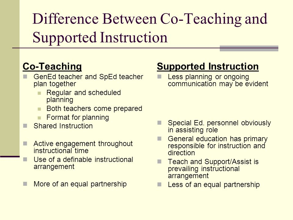 Difference Between Co-Teaching and Supported Instruction Co-Teaching GenEd teacher and SpEd teacher plan together Regular and scheduled planning Both