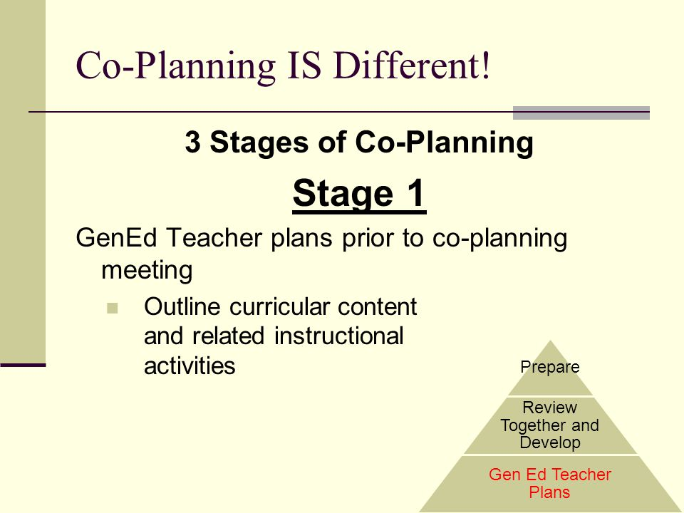 Co-Planning IS Different! 3 Stages of Co-Planning Stage 1 GenEd Teacher plans prior to co-planning meeting Outline curricular content and related inst