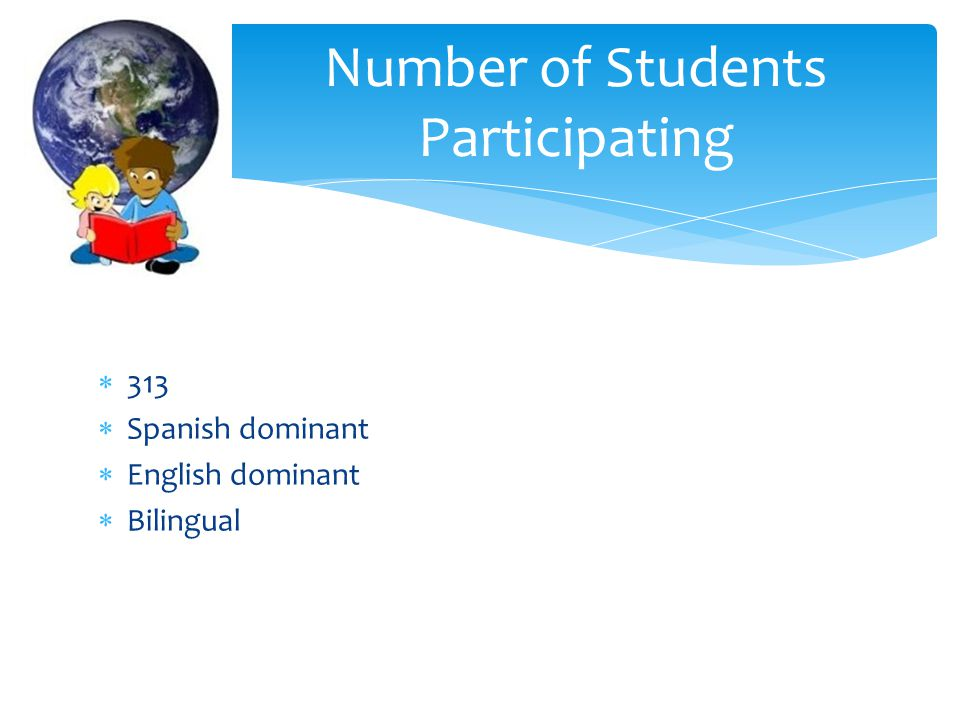 313  Spanish dominant  English dominant  Bilingual Number of Students Participating
