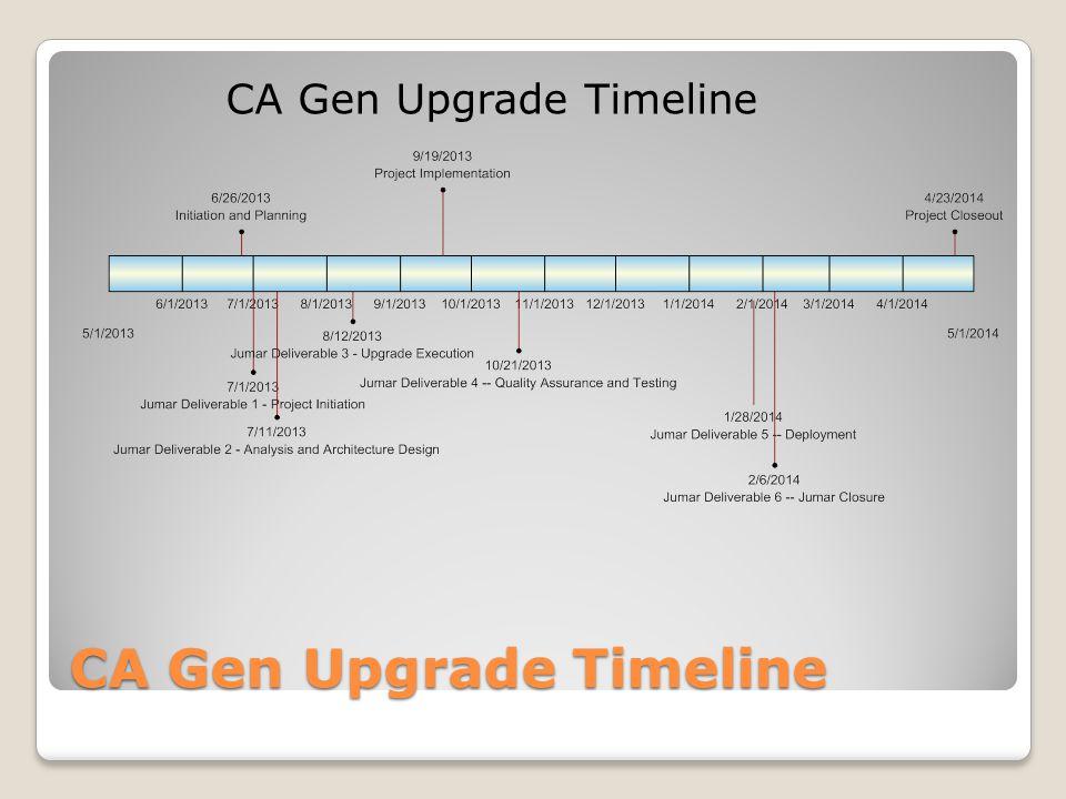 CA Gen Upgrade Timeline
