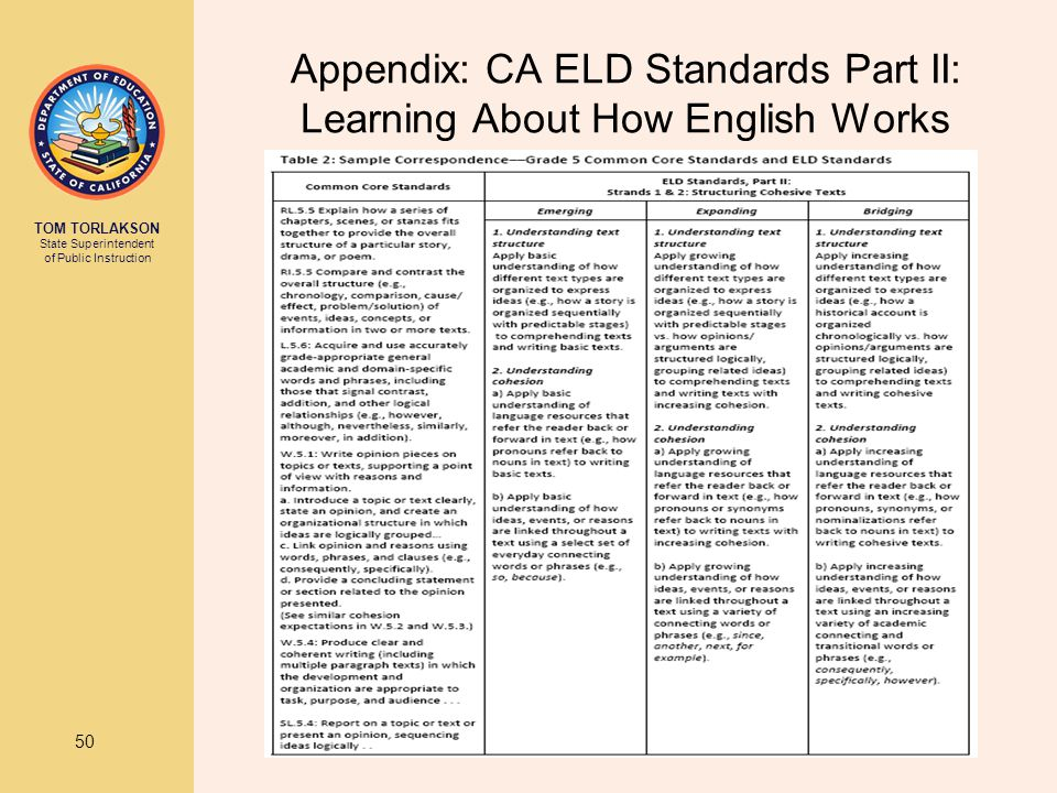 TOM TORLAKSON State Superintendent of Public Instruction 50 Appendix: CA ELD Standards Part II: Learning About How English Works