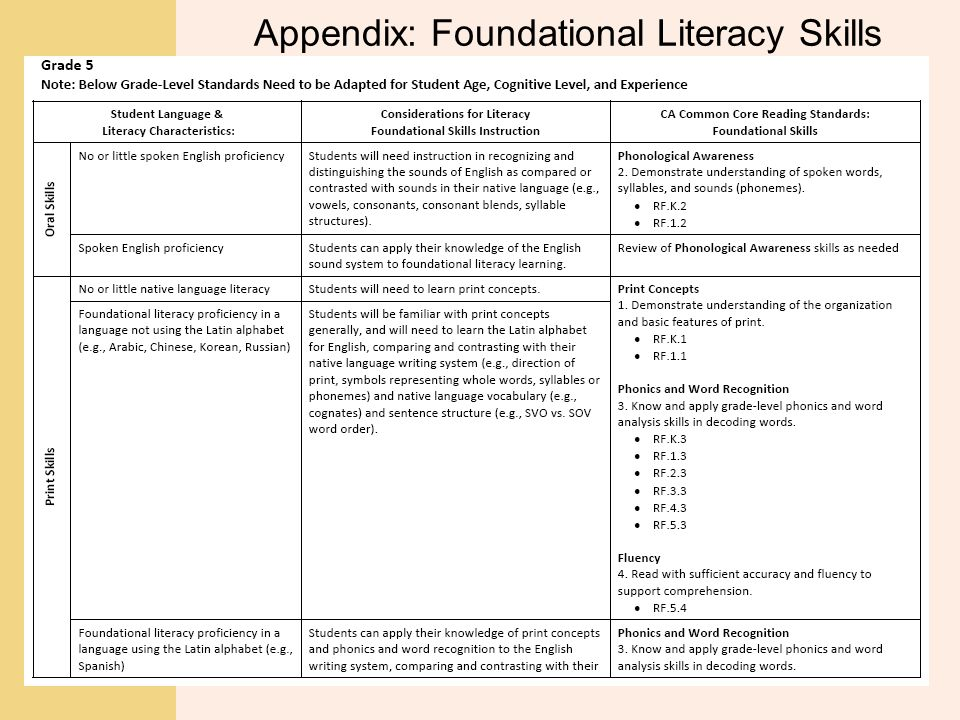 TOM TORLAKSON State Superintendent of Public Instruction 52 Appendix: Foundational Literacy Skills
