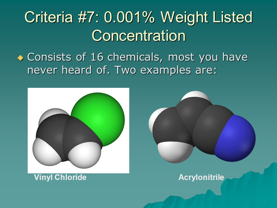 Criteria #7: 0.001% Weight Listed Concentration  Consists of 16 chemicals, most you have never heard of. Two examples are: Vinyl Chloride Acrylonitri