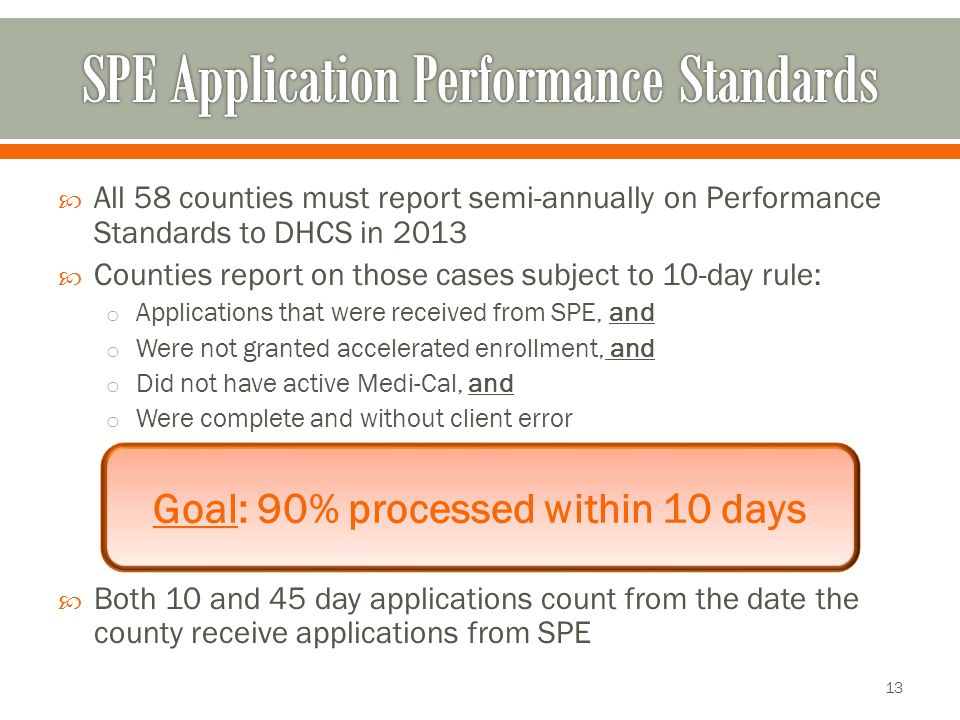  All 58 counties must report semi-annually on Performance Standards to DHCS in 2013  Counties report on those cases subject to 10-day rule: o Applications that were received from SPE, and o Were not granted accelerated enrollment, and o Did not have active Medi-Cal, and o Were complete and without client error  Both 10 and 45 day applications count from the date the county receive applications from SPE Goal: 90% processed within 10 days 13
