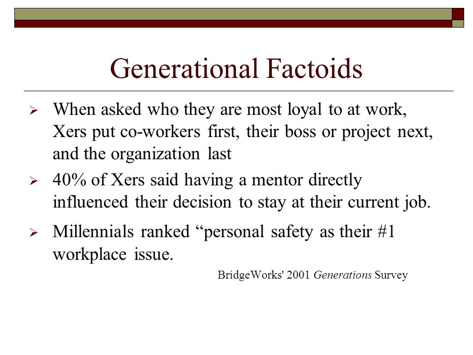 Generational Factoids  When asked who they are most loyal to at work, Xers put co-workers first, their boss or project next, and the organization last  40% of Xers said having a mentor directly influenced their decision to stay at their current job.